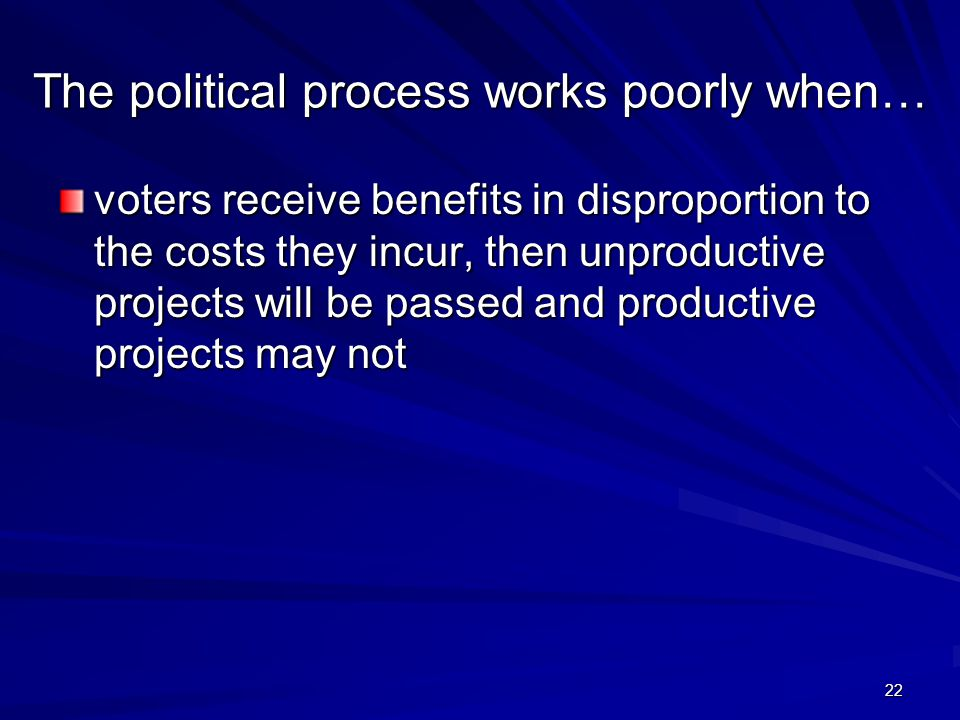The political process works poorly when…