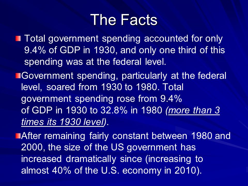 The Facts Total government spending accounted for only 9.4% of GDP in 1930, and only one third of this spending was at the federal level.