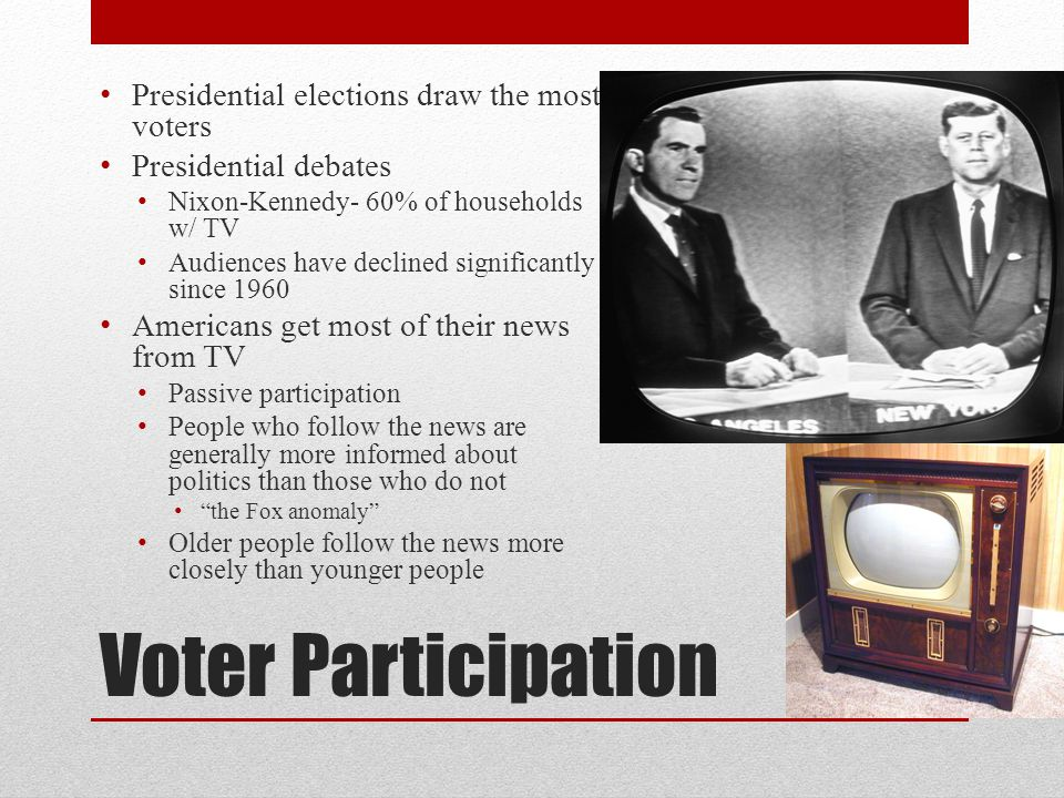 Voter Participation Presidential elections draw the most voters