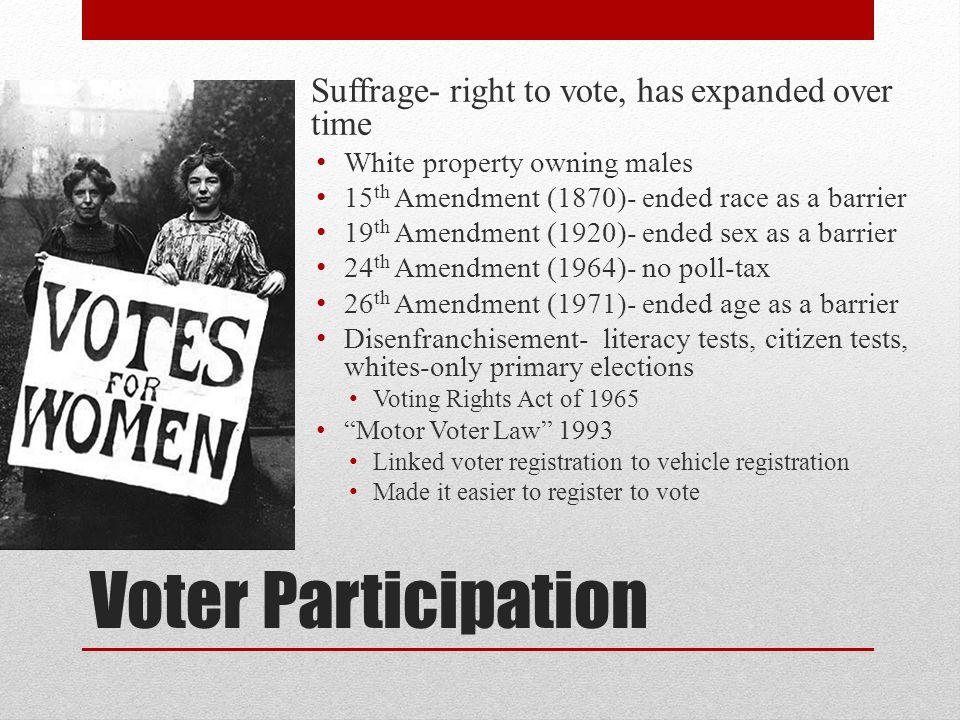Voter Participation Suffrage- right to vote, has expanded over time