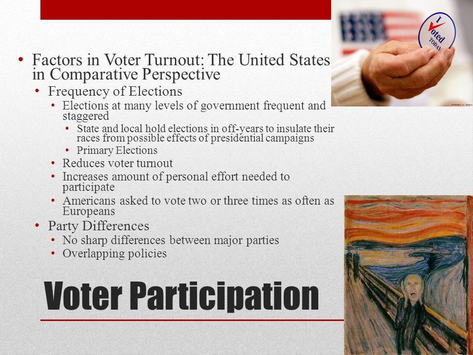 Factors in Voter Turnout: The United States in Comparative Perspective