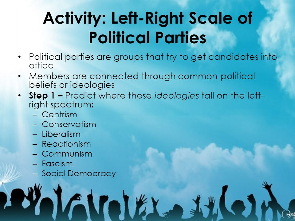 Activity: Left-Right Scale of Political Parties