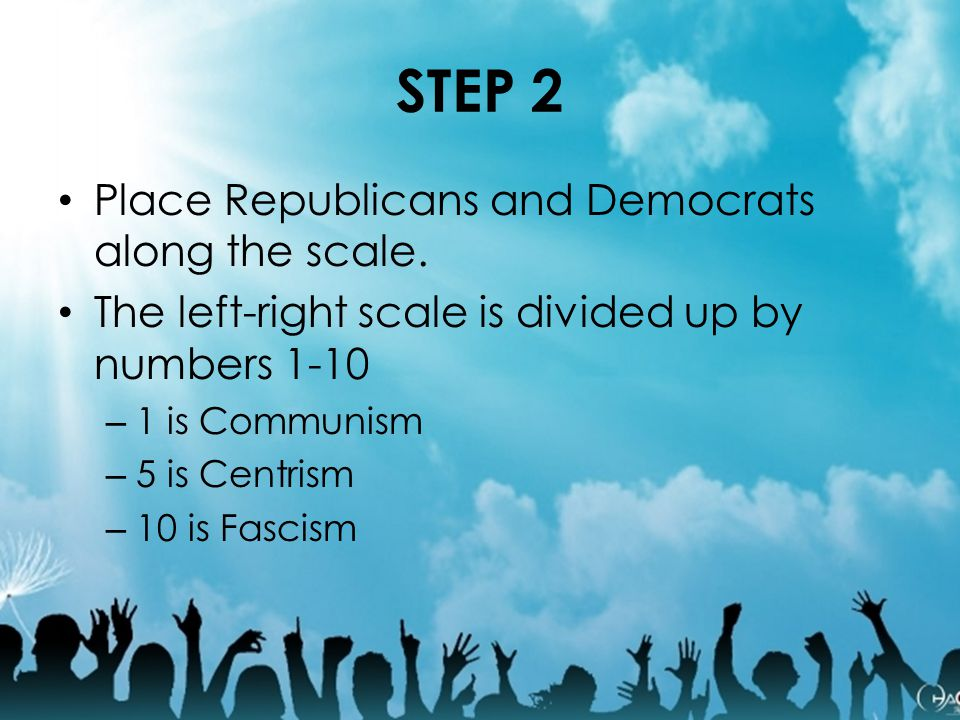 STEP 2 Place Republicans and Democrats along the scale.
