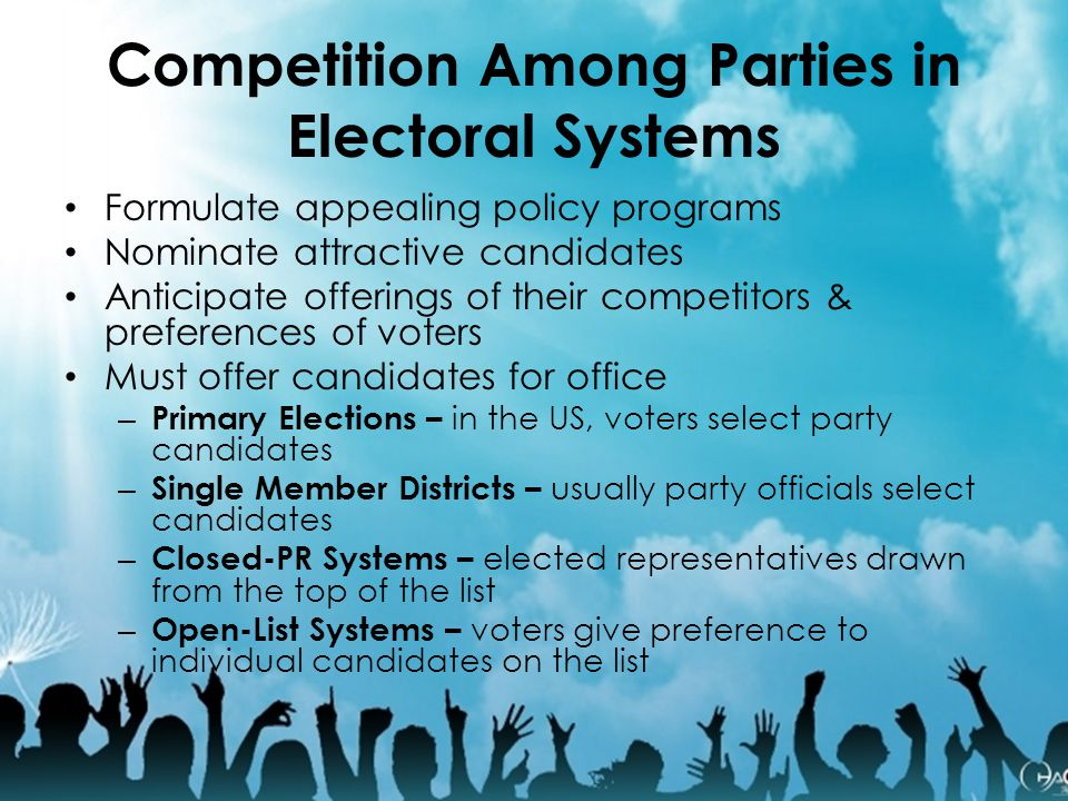 Competition Among Parties in Electoral Systems