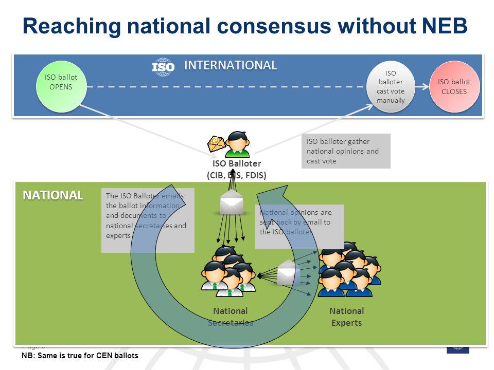 Reaching national consensus without NEB