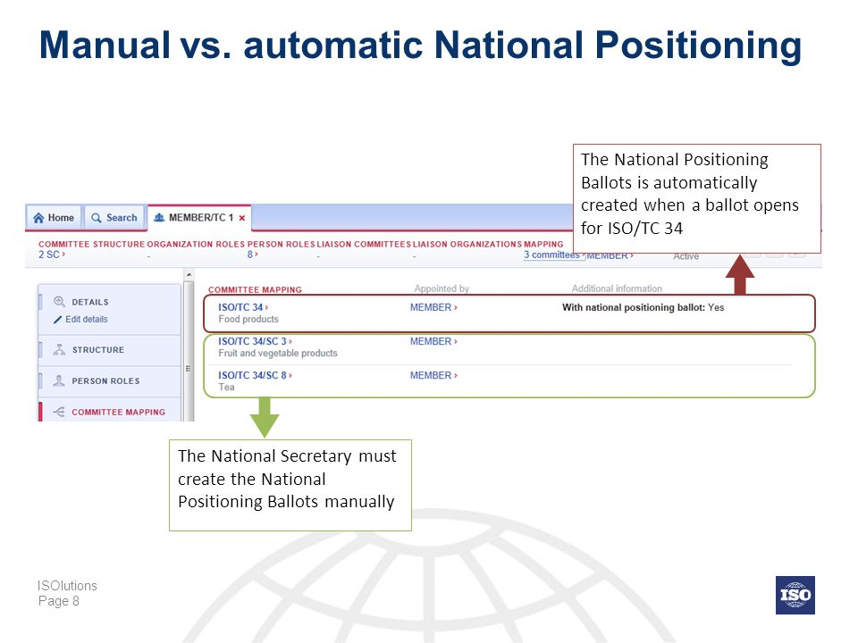 Manual vs. automatic National Positioning