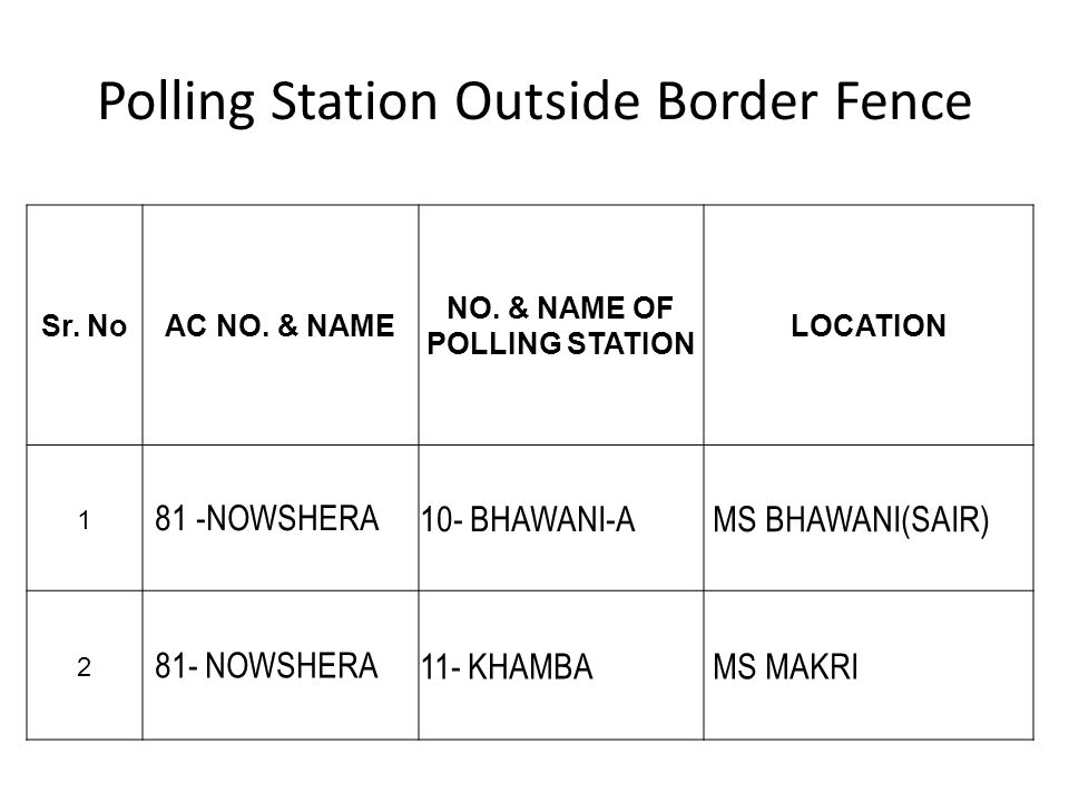 Polling Station Outside Border Fence
