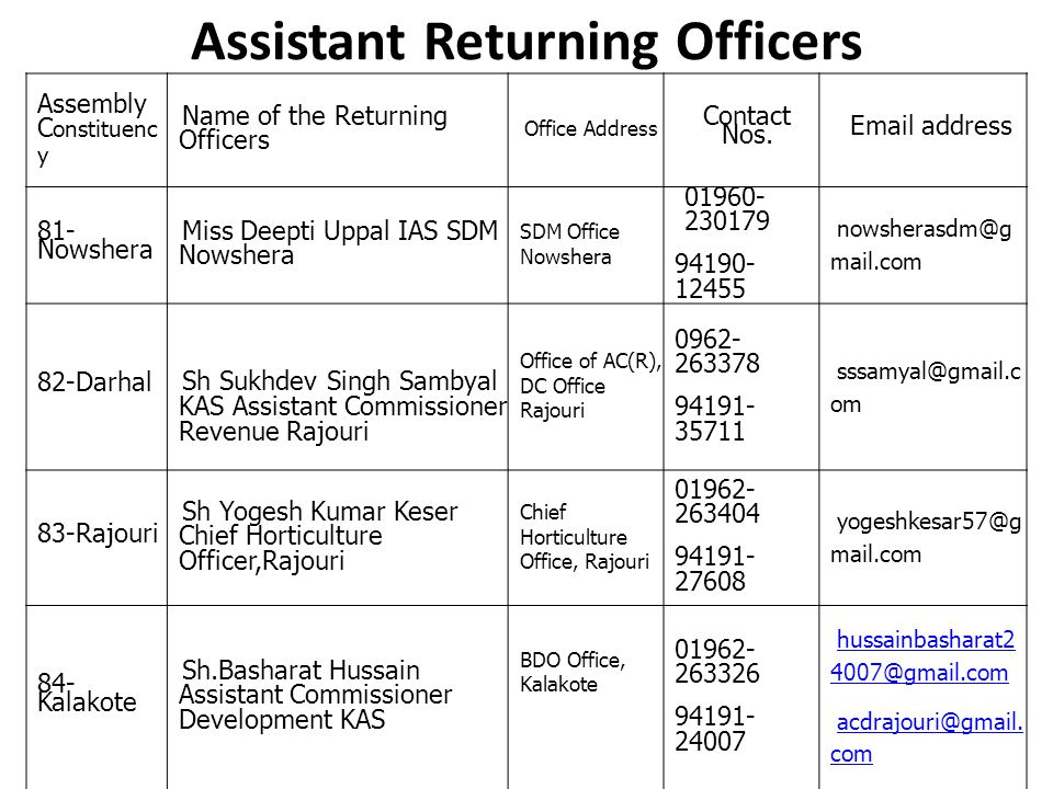 Assistant Returning Officers