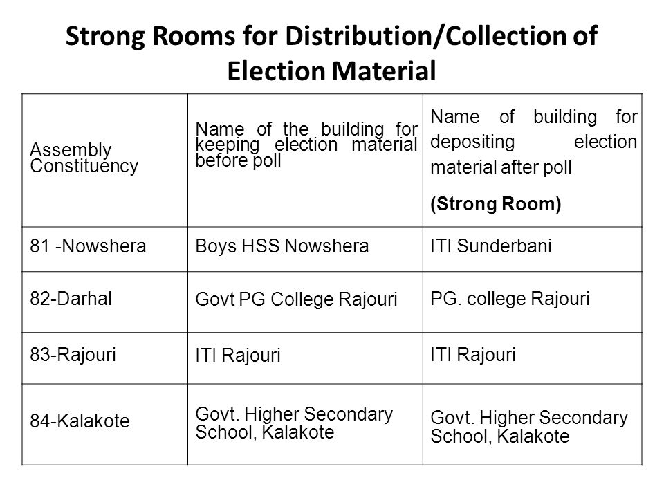 Strong Rooms for Distribution/Collection of Election Material