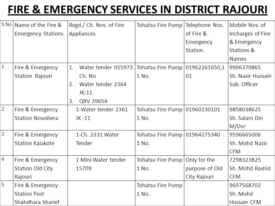 FIRE & EMERGENCY SERVICES IN DISTRICT RAJOURI