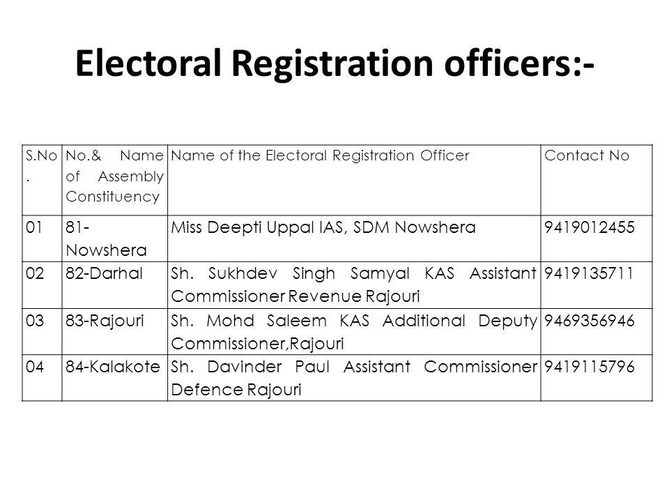 Electoral Registration officers:-