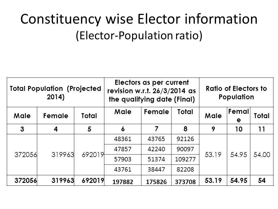 Constituency wise Elector information (Elector-Population ratio)