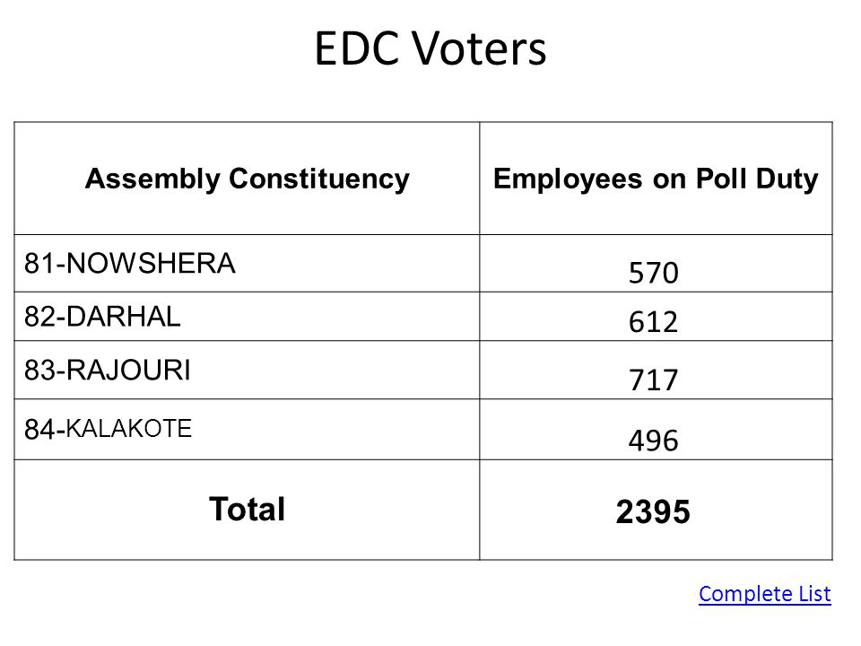 Assembly Constituency