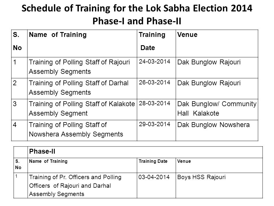 Schedule of Training for the Lok Sabha Election 2014 Phase-I and Phase-II