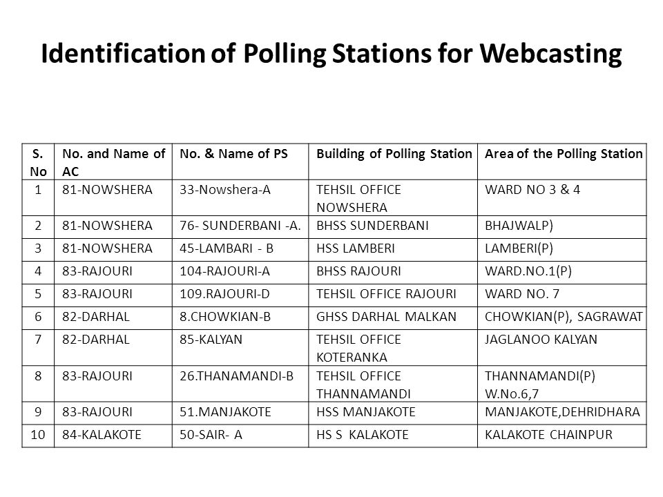 Identification of Polling Stations for Webcasting