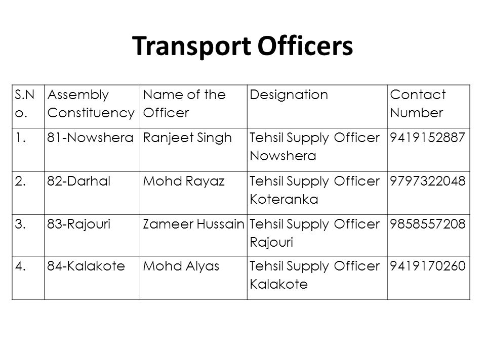 Transport Officers S.No. Assembly Constituency Name of the Officer