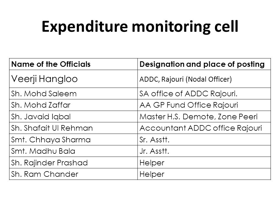 Expenditure monitoring cell
