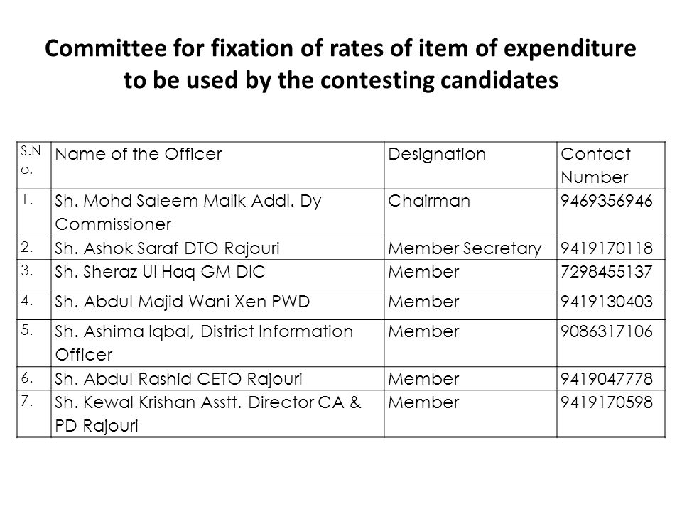 Committee for fixation of rates of item of expenditure to be used by the contesting candidates