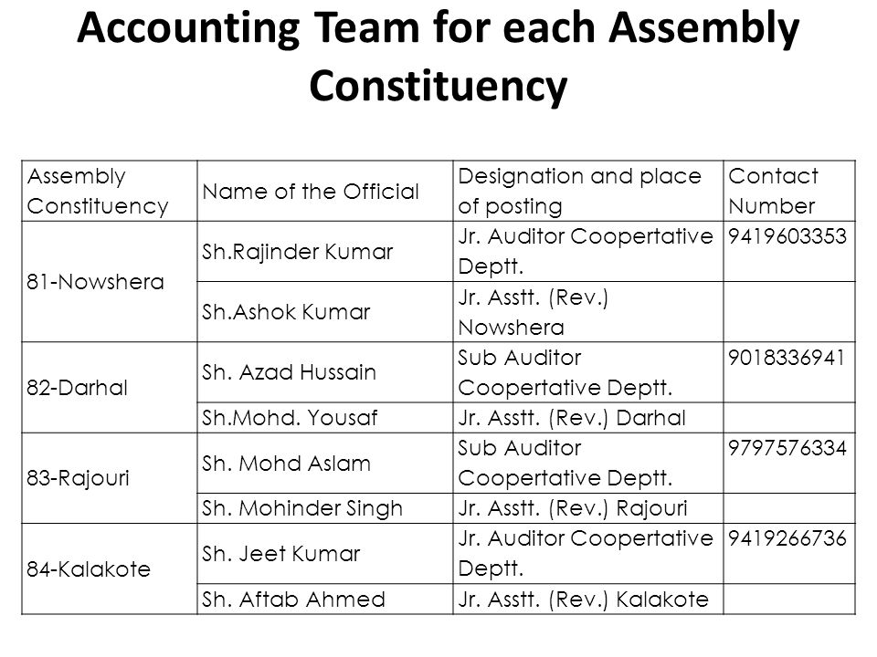 Accounting Team for each Assembly Constituency
