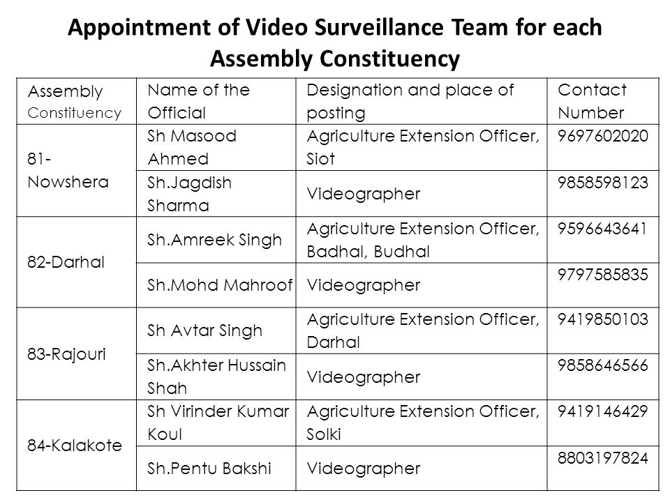 Appointment of Video Surveillance Team for each Assembly Constituency
