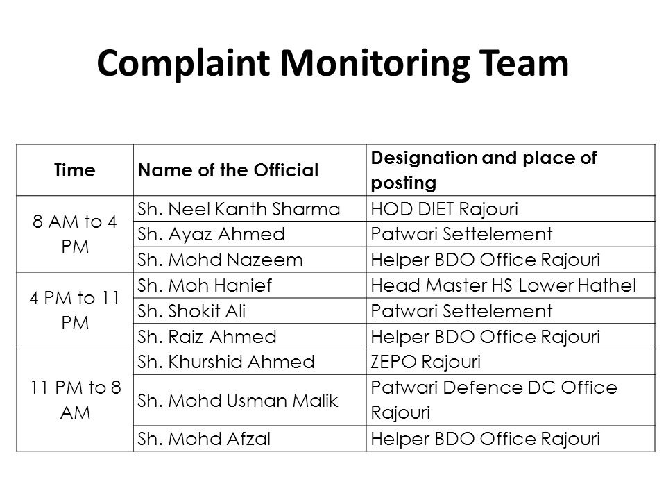 Complaint Monitoring Team