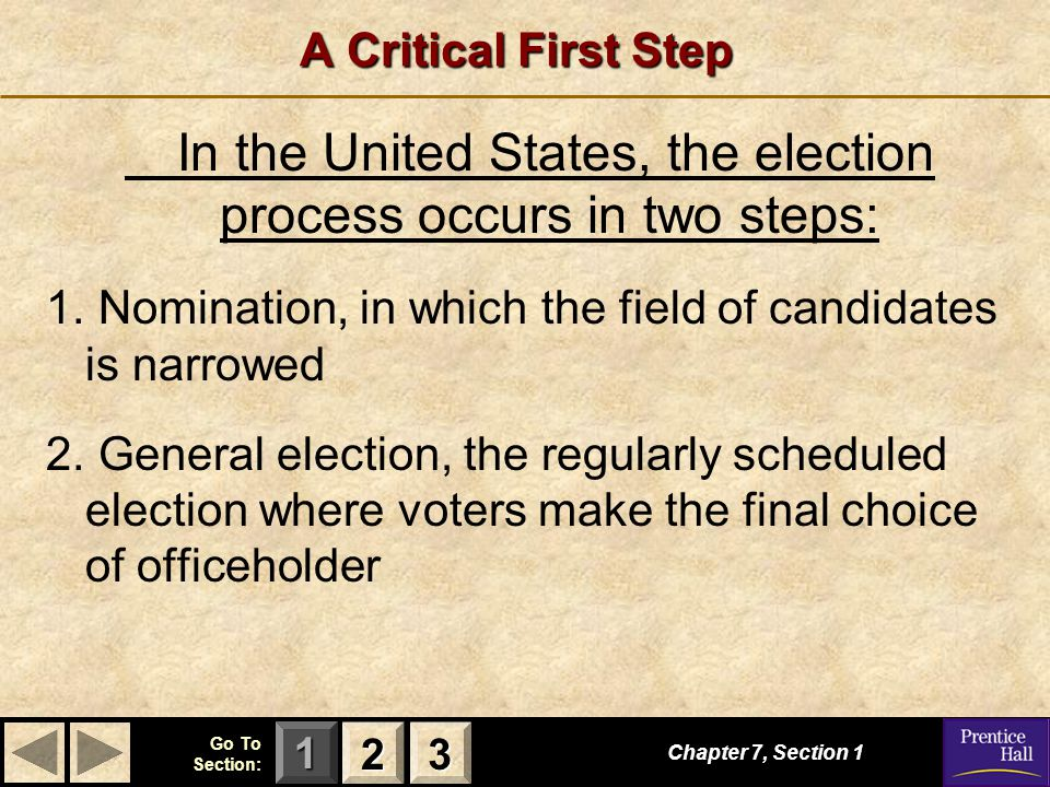 the evolution of the election process in the united states History of voting rights  united states that preclearance of election changes deemed unfair to minority voters are in compliance with the voting rights act so.