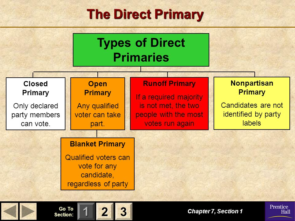 Types of Direct Primaries