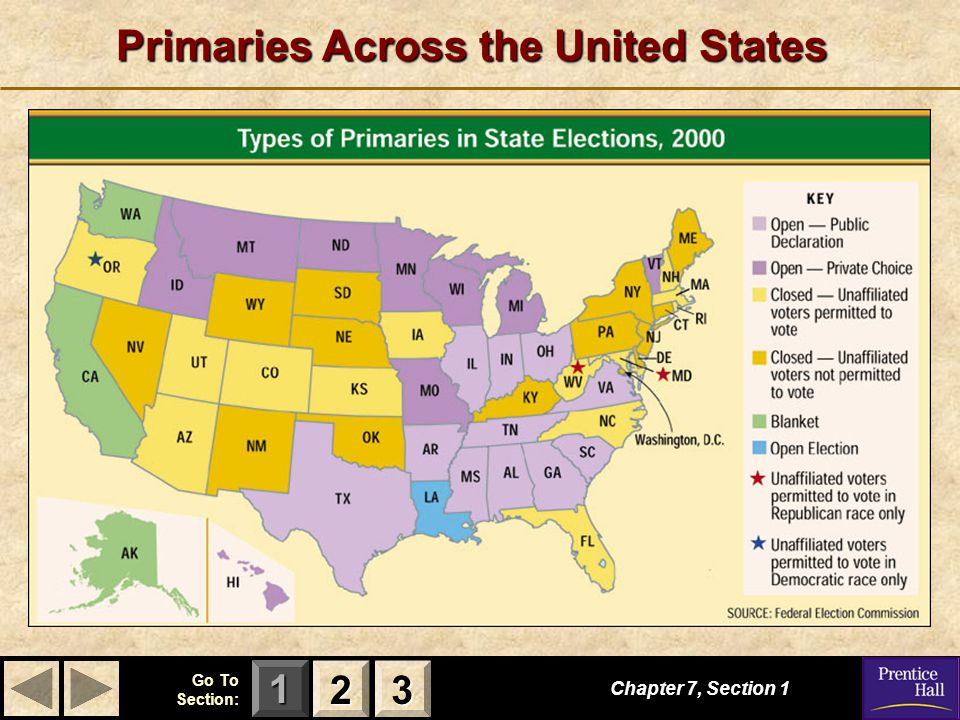 Primaries Across the United States