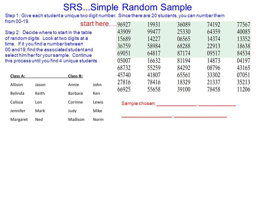 SRS...Simple Random Sample