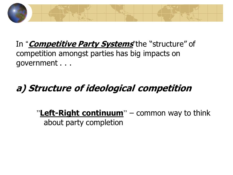 a) Structure of ideological competition