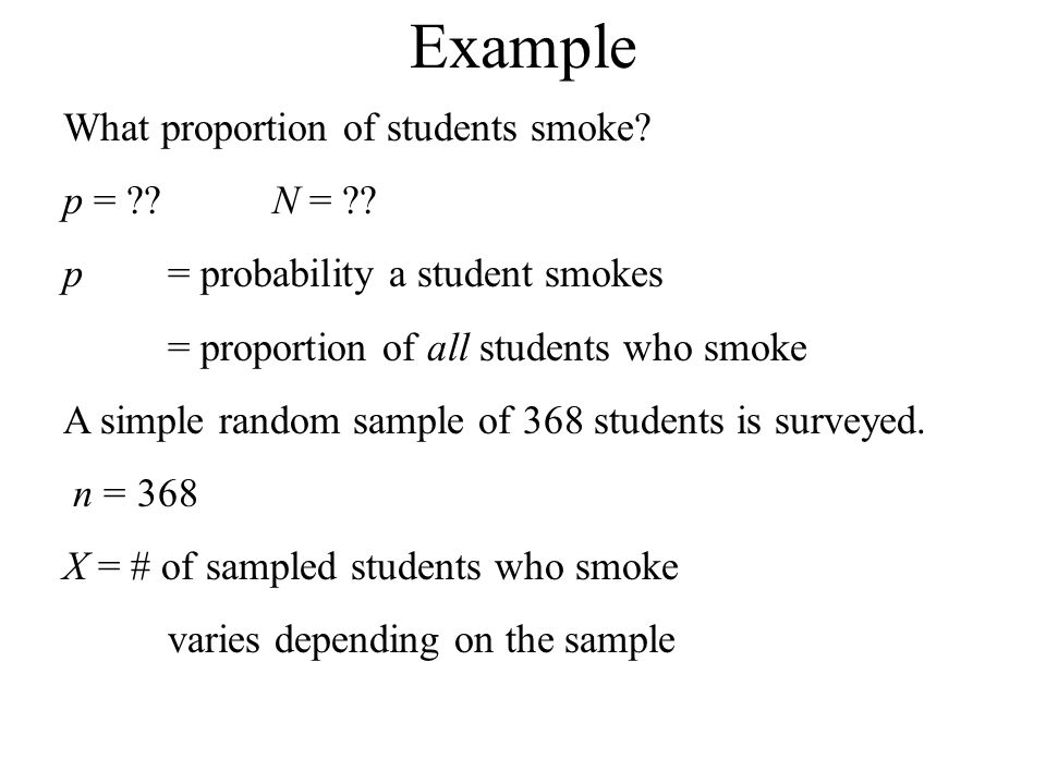 Example What proportion of students smoke p = N =