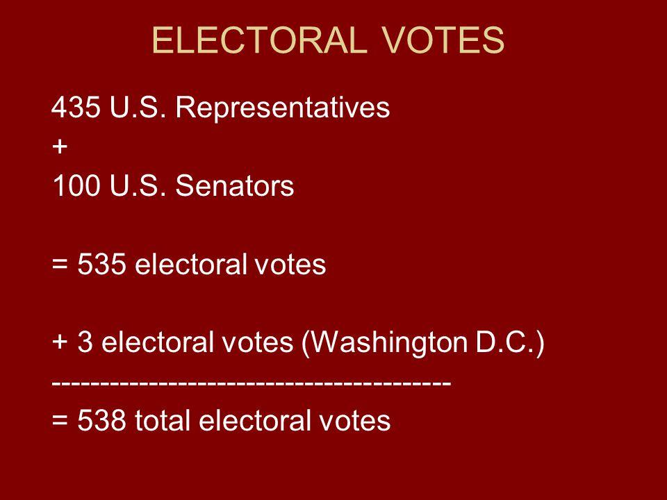 ELECTORAL VOTES 435 U.S. Representatives + 100 U.S. Senators
