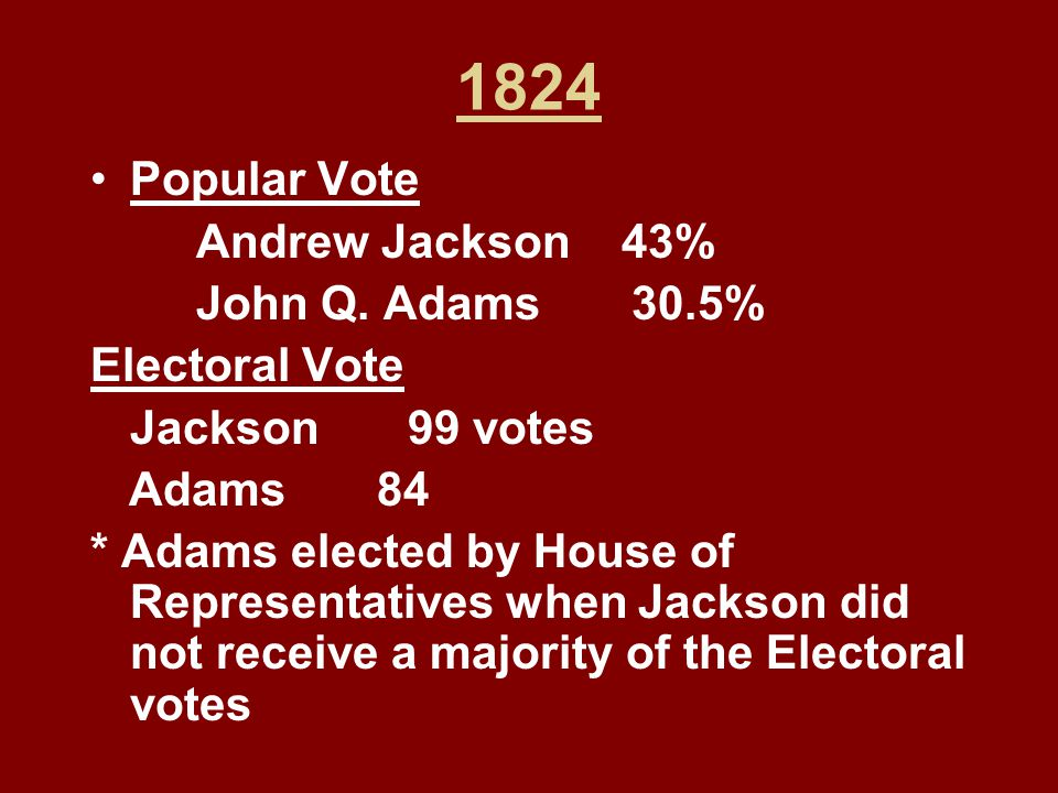 1824 Popular Vote Andrew Jackson 43% John Q. Adams 30.5%