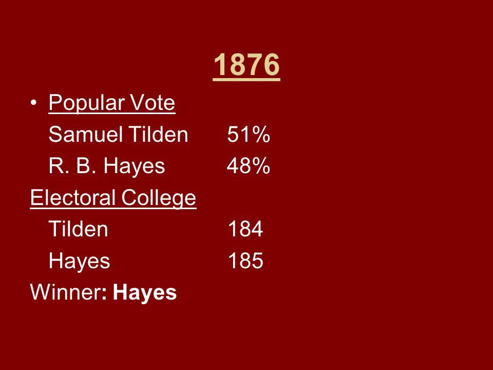 1876 Popular Vote Samuel Tilden 51% R. B. Hayes 48% Electoral College