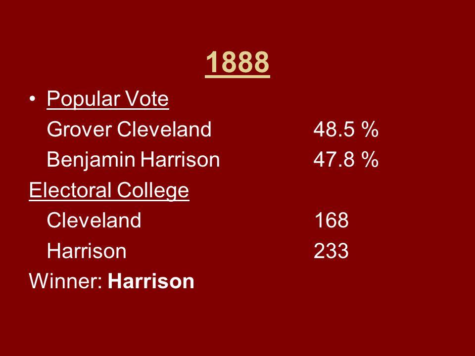 1888 Popular Vote Grover Cleveland 48.5 % Benjamin Harrison 47.8 %