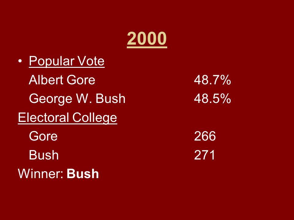 2000 Popular Vote Albert Gore 48.7% George W. Bush 48.5%