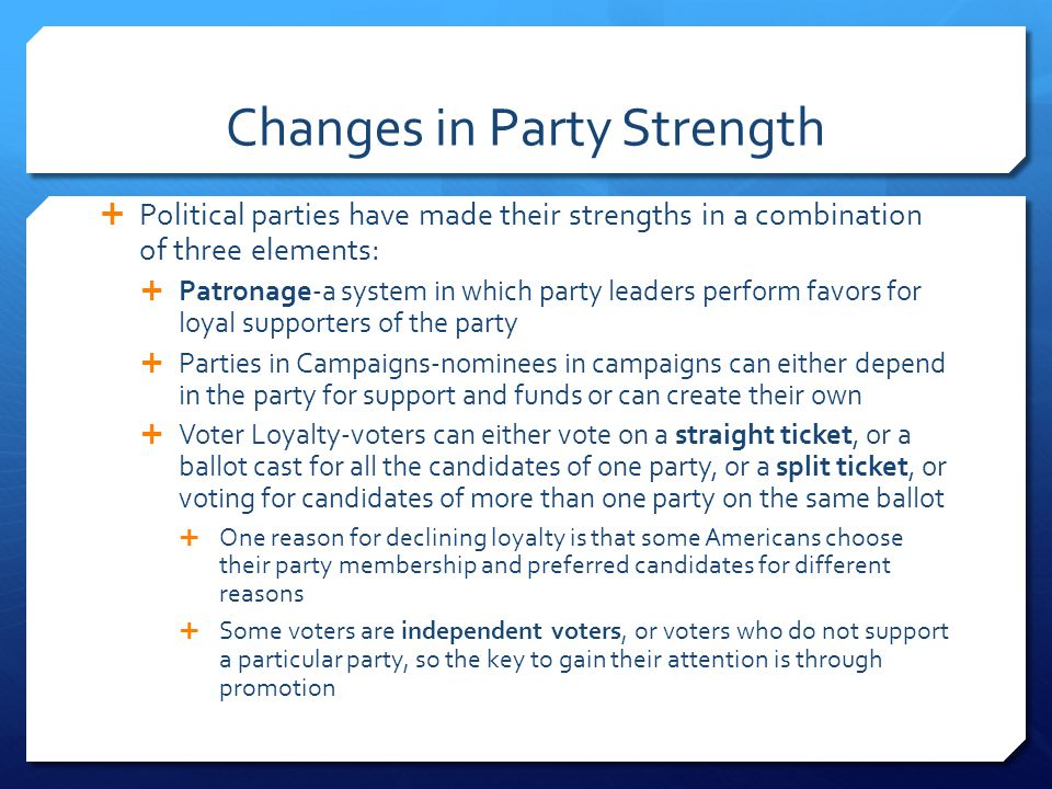 Changes in Party Strength