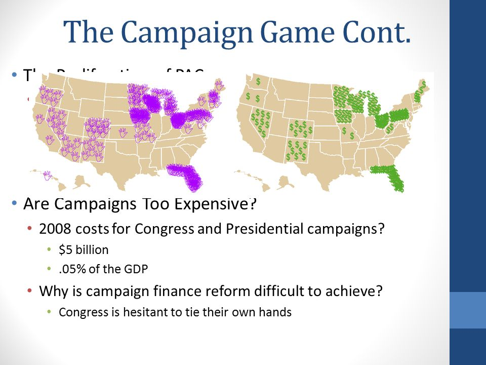The Campaign Game Cont. The Proliferation of PACs: