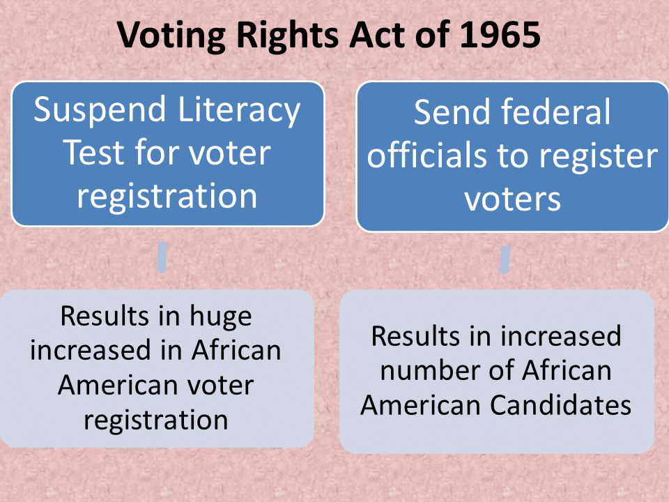 Voting Rights Act of 1965 Suspend Literacy Test for voter registration