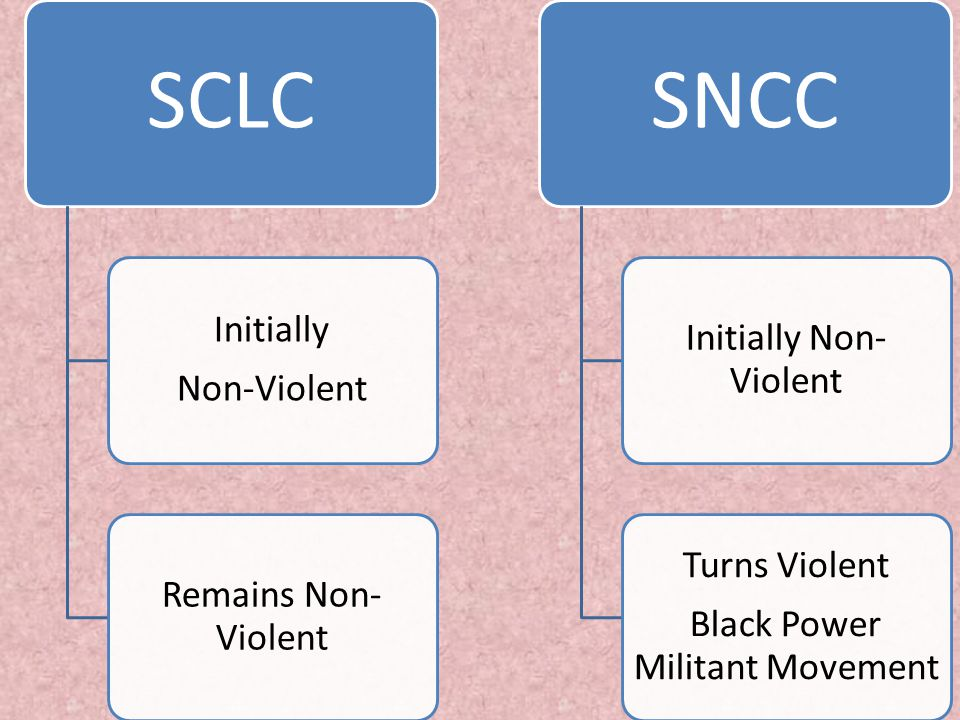 SCLC SNCC Initially Initially Non-Violent Non-Violent Turns Violent