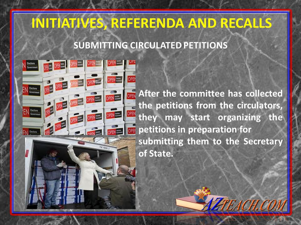 INITIATIVES, REFERENDA AND RECALLS SUBMITTING CIRCULATED PETITIONS