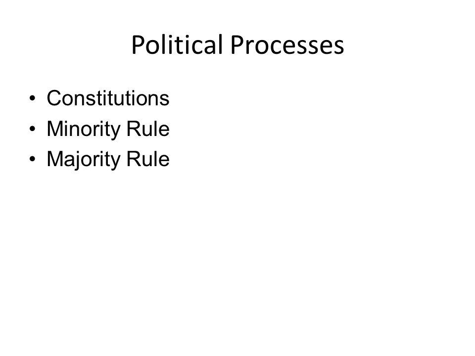 Political Processes Constitutions Minority Rule Majority Rule