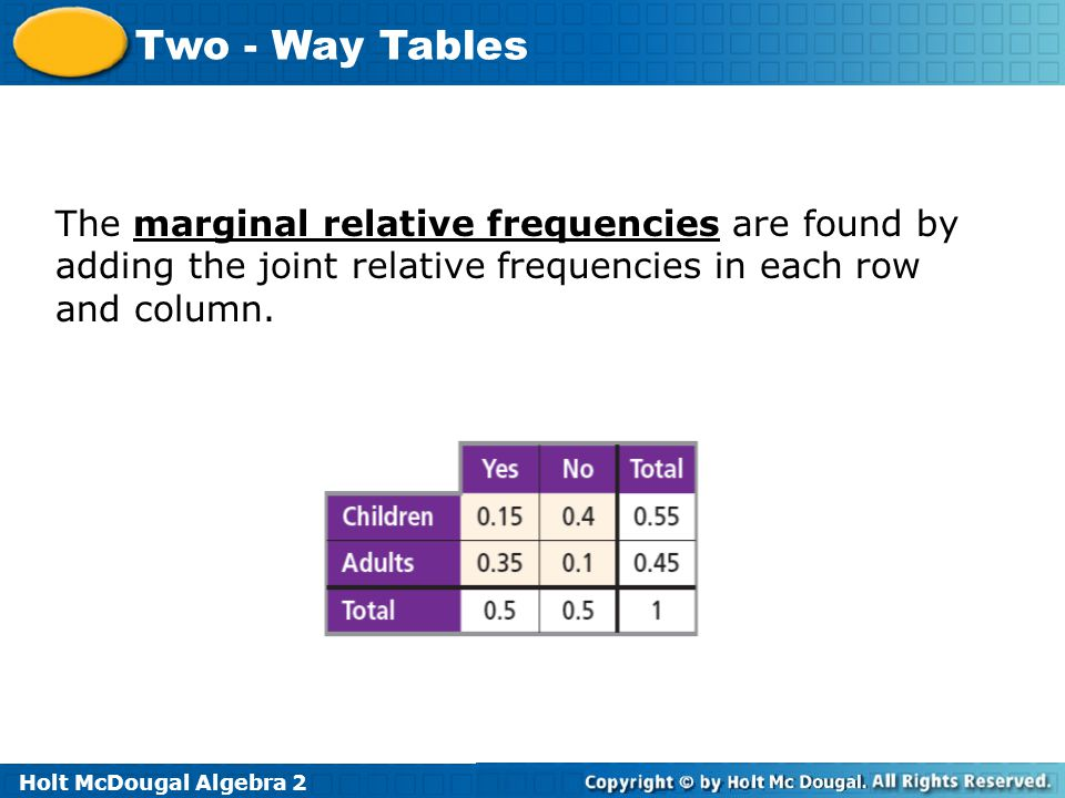 The marginal relative frequencies are found by adding the joint relative frequencies in each row and column.