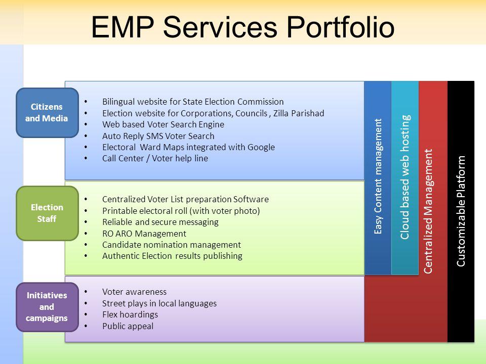 EMP Services Portfolio