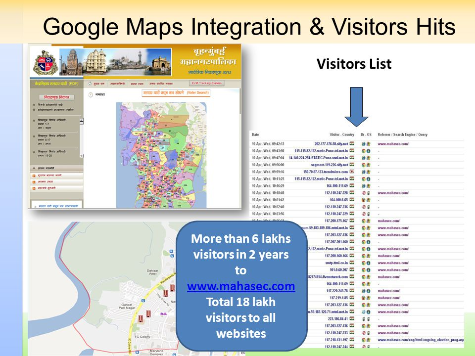 Google Maps Integration & Visitors Hits