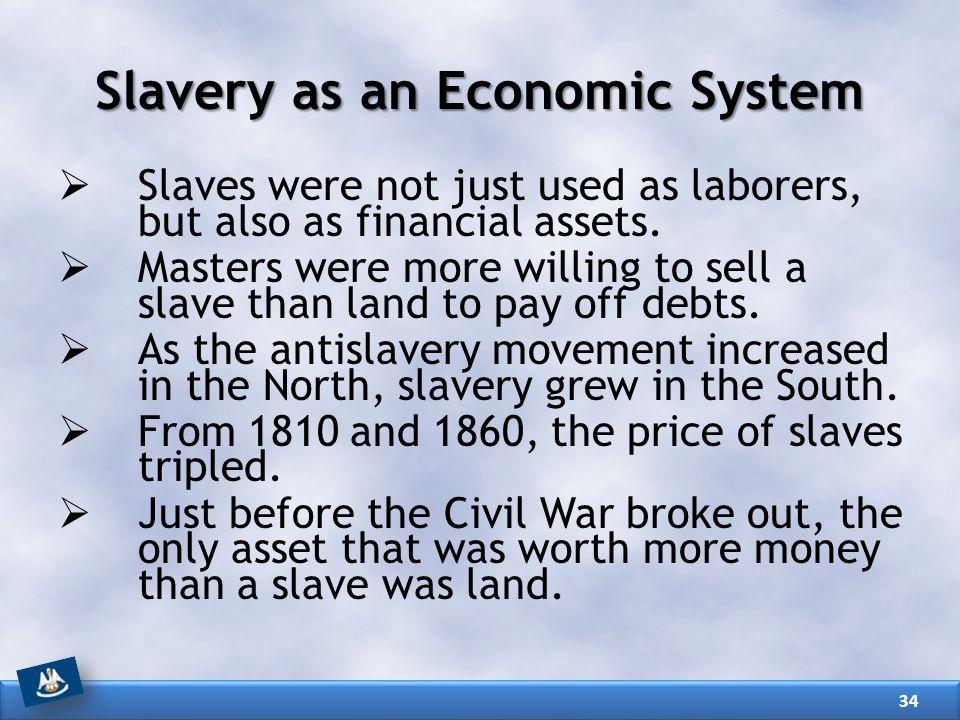 Slavery as an Economic System