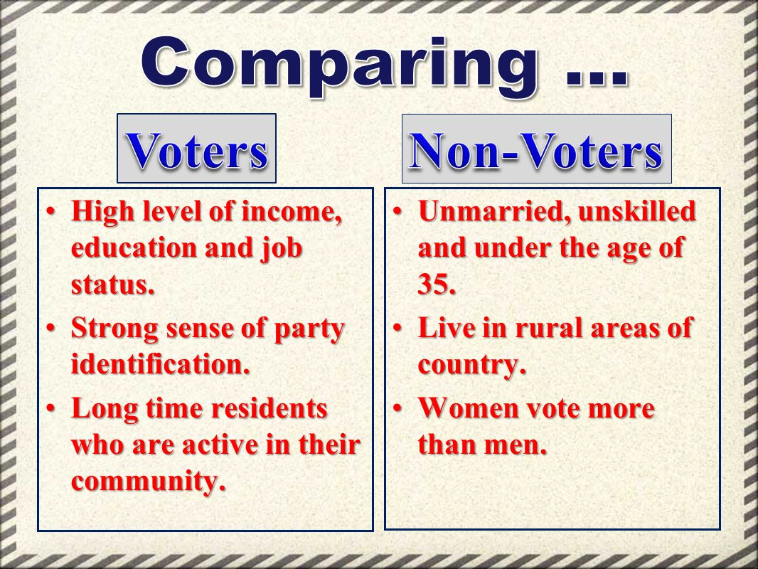 Comparing … Voters Non-Voters