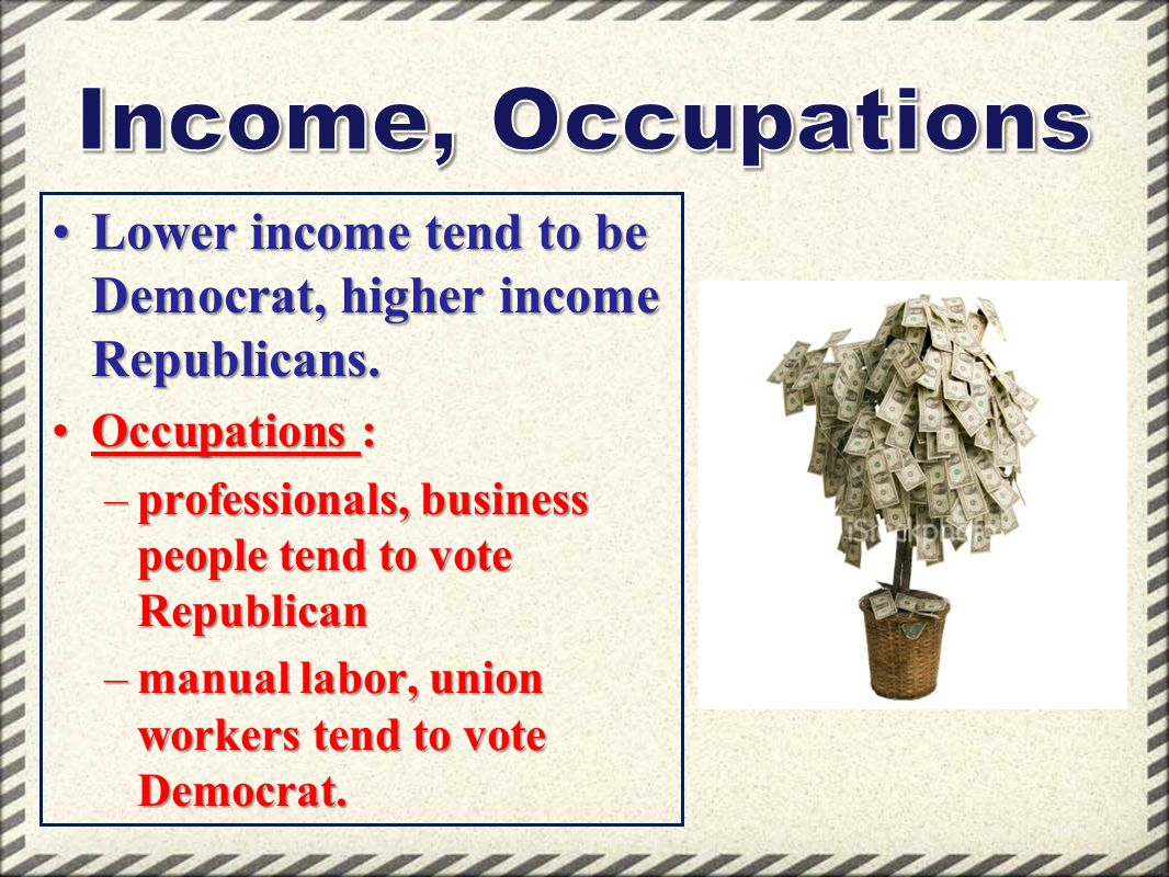 Income, Occupations Lower income tend to be Democrat, higher income Republicans. Occupations :