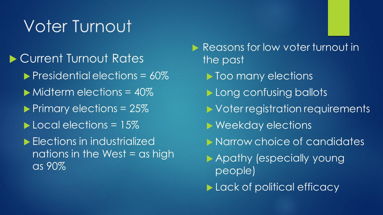 Voter Turnout Current Turnout Rates
