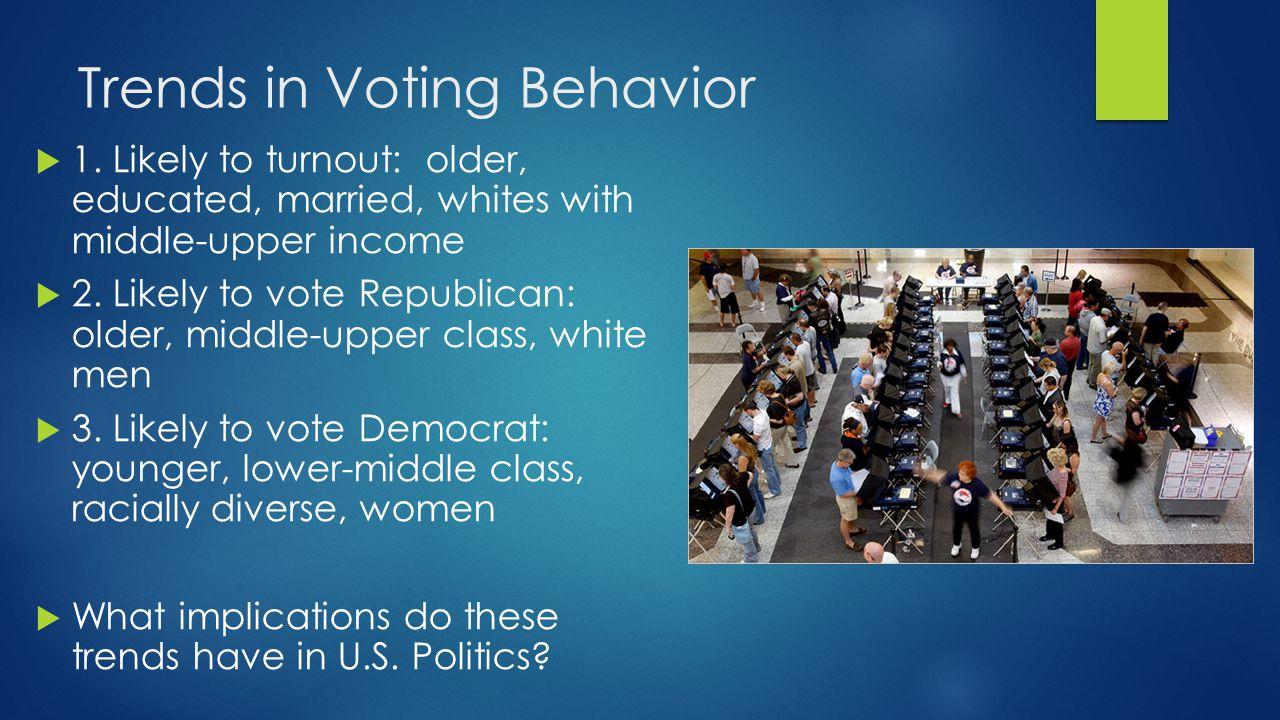 Trends in Voting Behavior